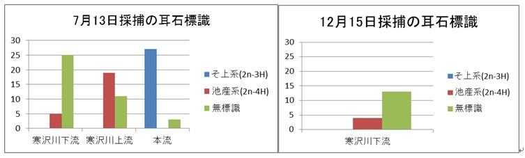 20170401result01_002
