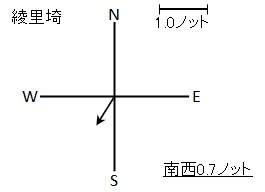 20170622k_research01_004