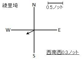 20170721k_research01_004