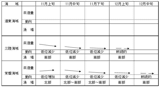 20171031fishery_info001