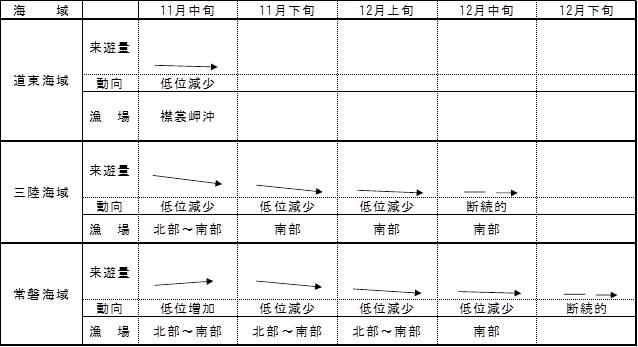20171110fishery_info001