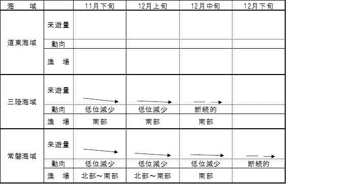 20171121fishery_info001