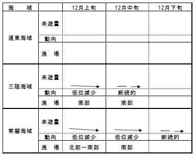 20171130fishery_info001