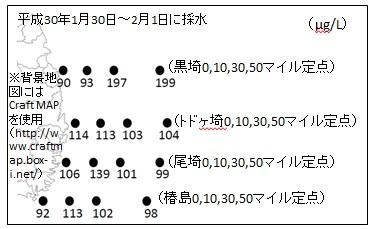 20180220undaria_farming003
