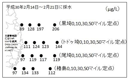 20180302undaria_farming003
