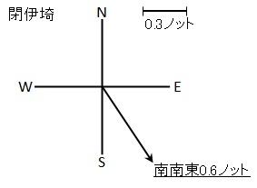 20180502k_research01_003