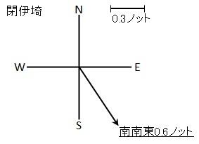20180514k_research01_003