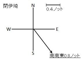 20180611k_research01_003