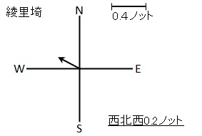 20180611k_research01_004