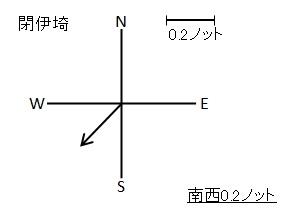 20180619k_research01_003