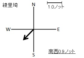 20180914k_research01_004