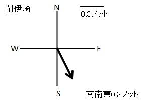 20190325k_research01_003