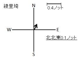 20190412k_research01_004