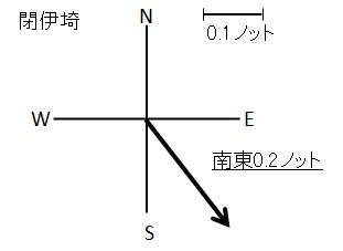 20190426k_research01_003