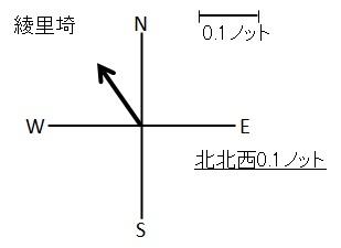20190426k_research01_004