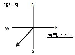 20190718k_research01_004