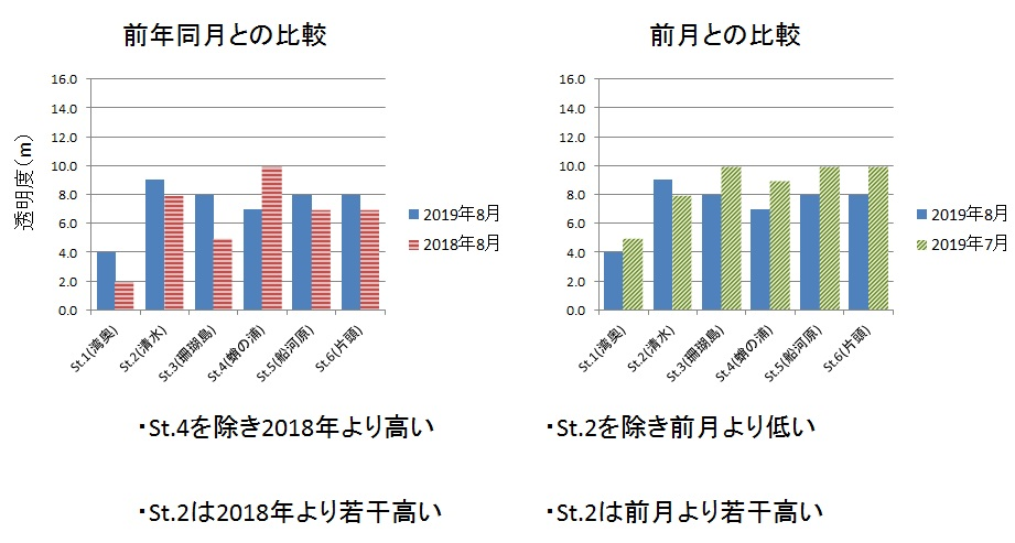 20190805conserve_of002
