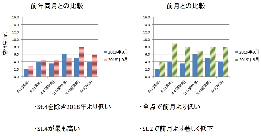 20190924conserve_of002