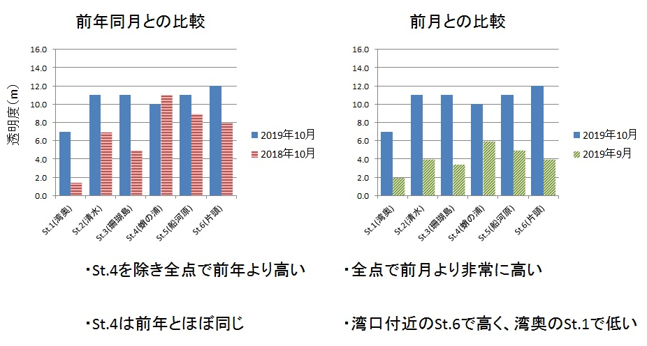 20191011conserve_of002