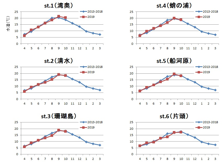 20191011conserve_of005