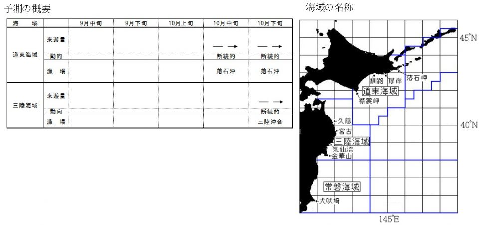 20200916fishery_info001