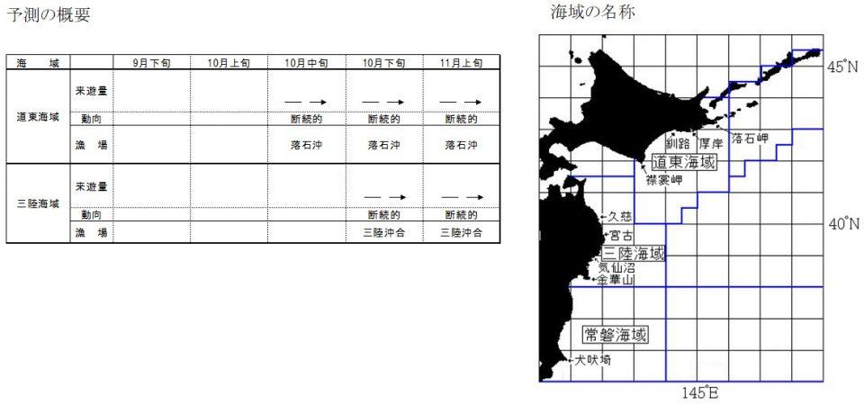 20200918fishery_info001