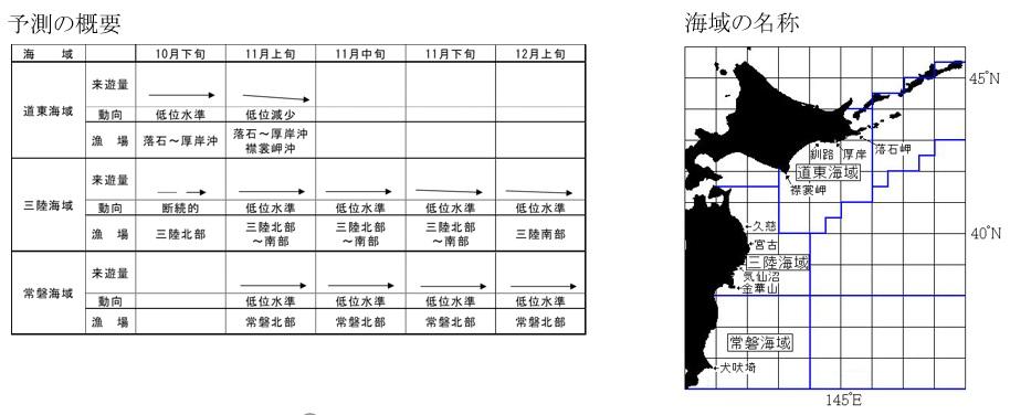 20201020fishery_info001