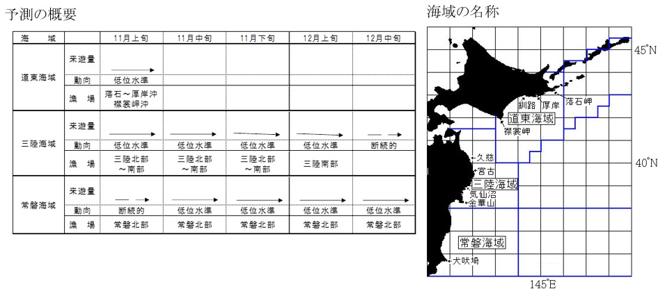20201030fishery_info001