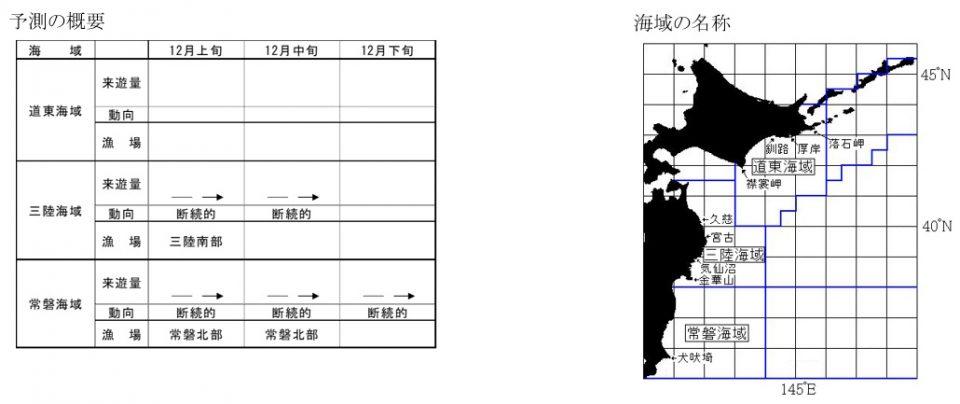 20201130fishery_info001