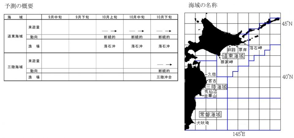 20210913fishery_info001